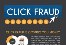 click-fraud-stats